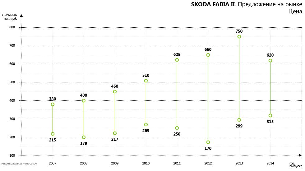 Skoda_Fabia_II-01