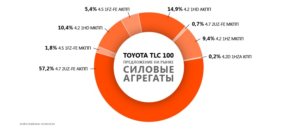 original-toyota_tlc_100-03.jpg20161018-4160-18kcqa1