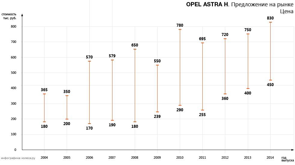 original-opel_astra_h-02.jpg20161025-7471-16oik2e