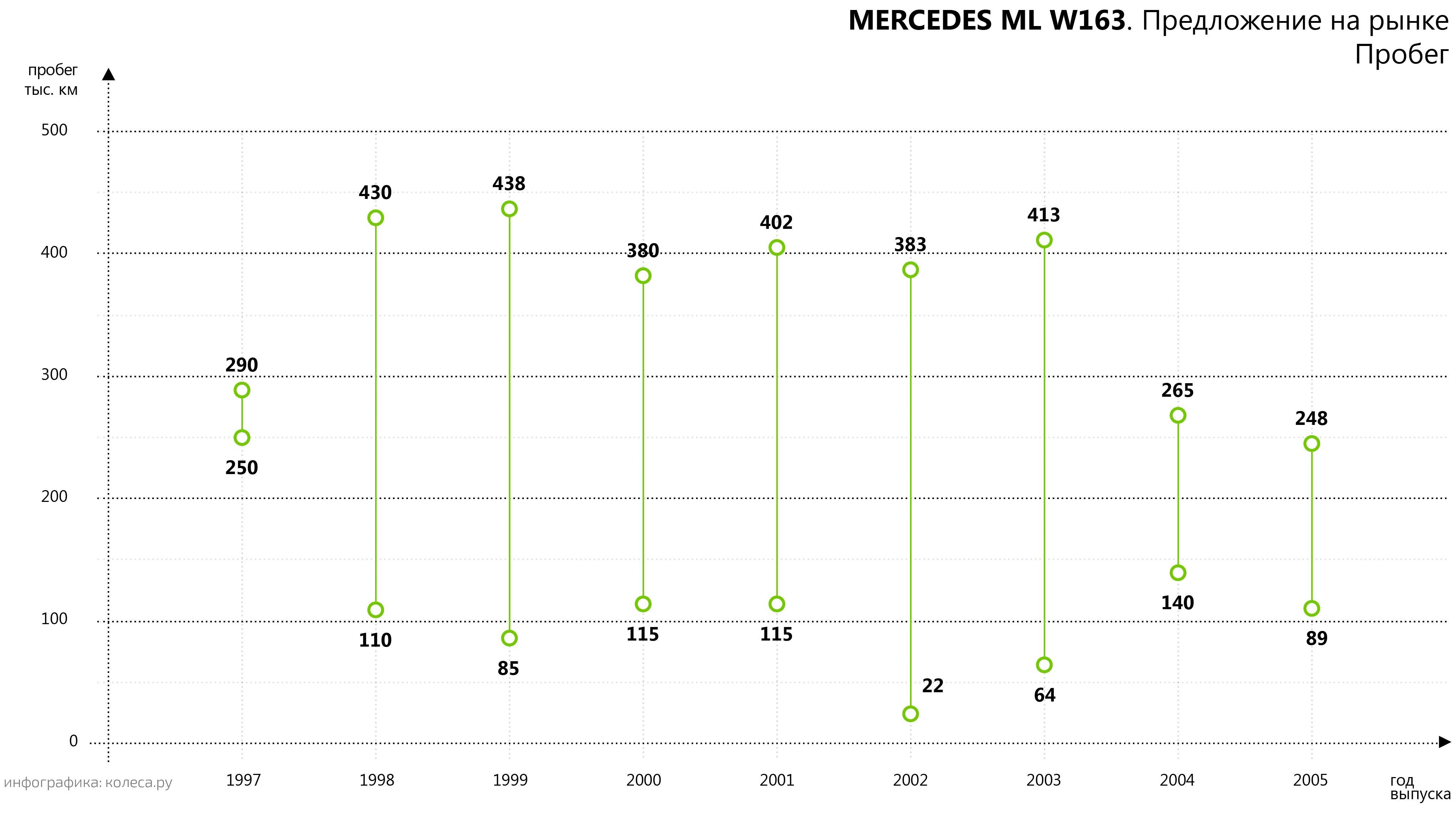 original-mercedes_ml_w163-01-02