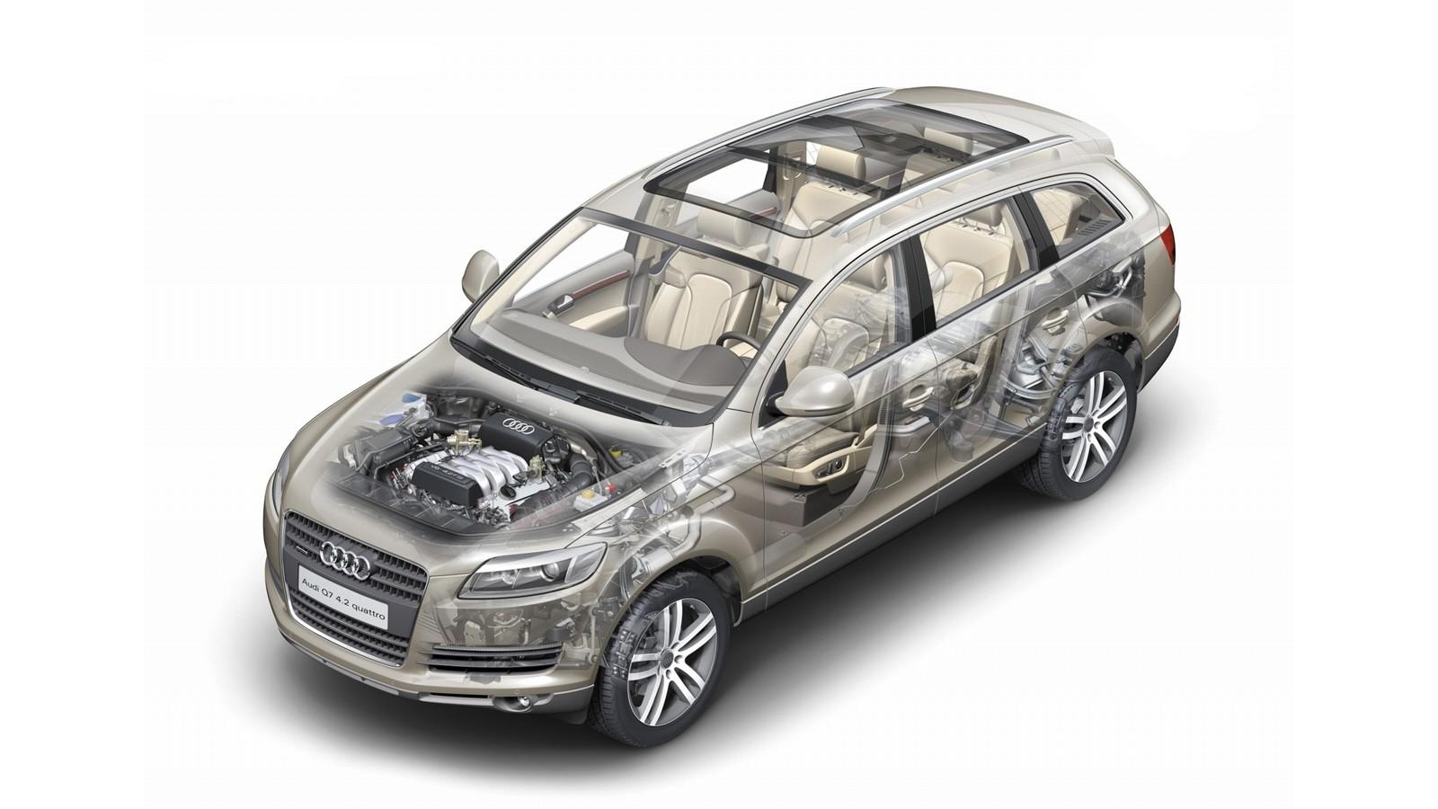 На фото: Audi Q7 4.2 quattro (4L) '2005–09