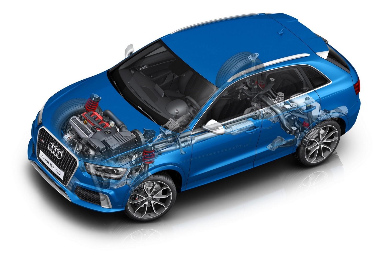 Audi RS Q3 Worldwide (8U) '2013–15