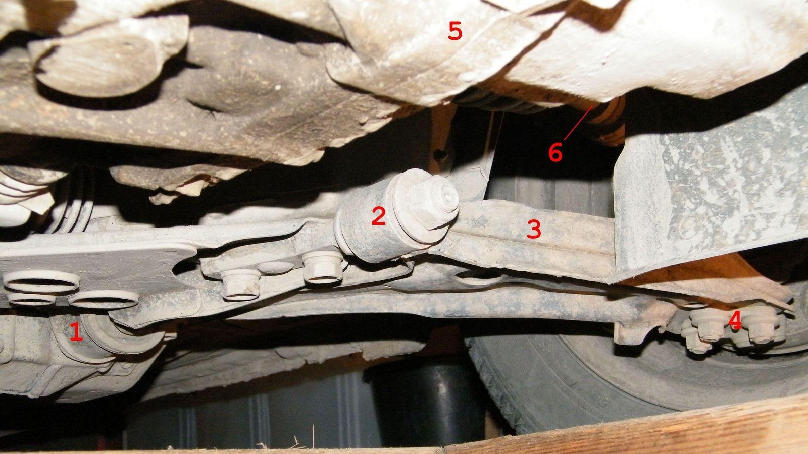 Резинометаллические шарниры на легковом автомобиле Nissan Avenir: 1 — задний резинометаллический шарнир 2 — передний резинометаллический шарнир 3 — поперечный рычаг передней подвески 4 — крепление шаровой опоры 5 — коробка передач 6 — вал привода левого переднего колеса (с ШРУСами)